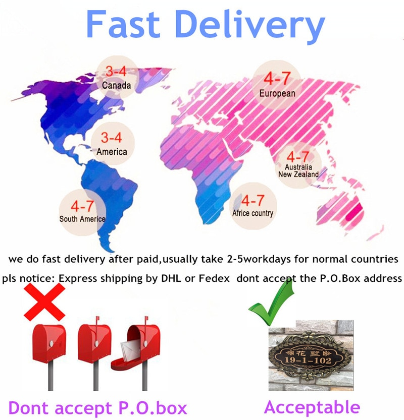 delivery time about_