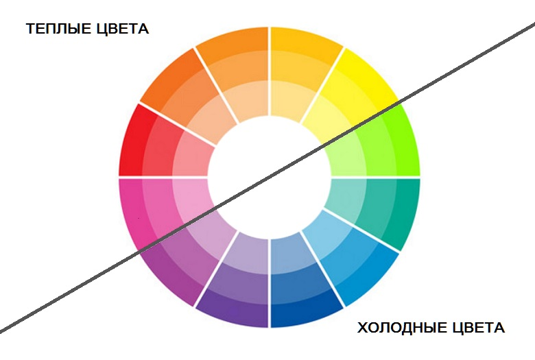 color-wheel-interior.jpg